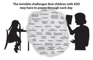 Invis challenges