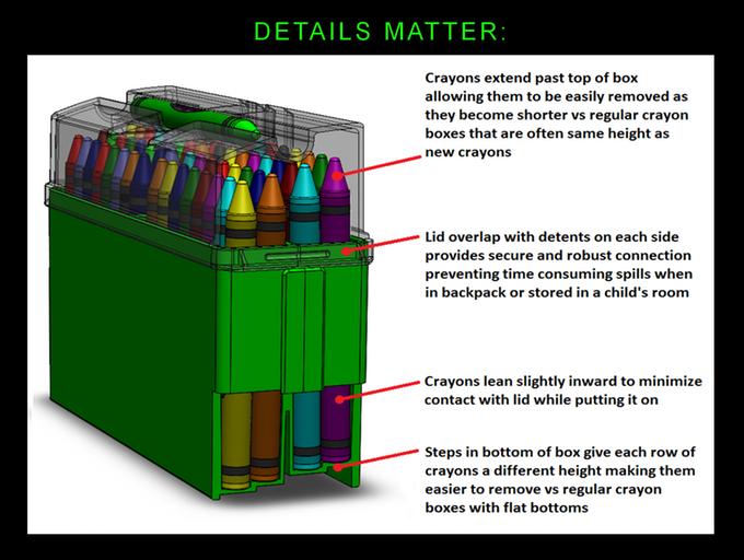 crayonbox-details